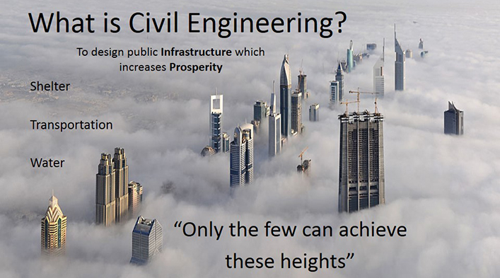 Thesis writing civil engineering